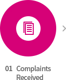 01 Complaints Received