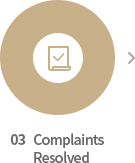 03 Complaints Resolved