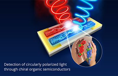 Photoconductive Chiral Organic Semiconductors: A hardware-based cybersecurity solution